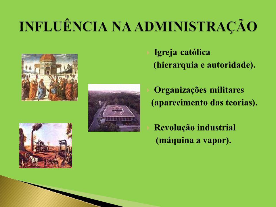  Igreja católica (hierarquia e autoridade). Organizações militares (aparecimento das teorias).