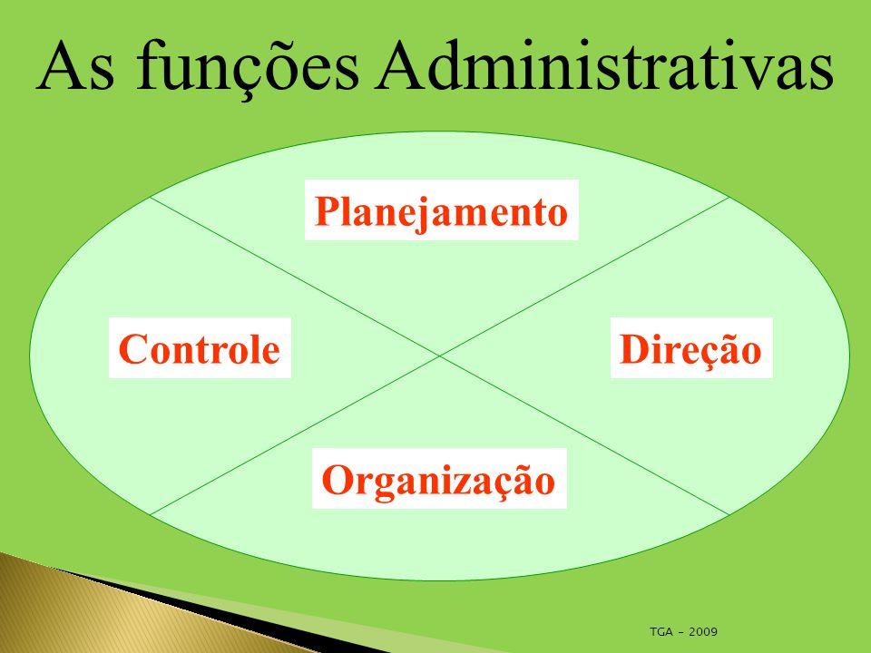 TGA - 2009 As funções Administrativas Planejamento Controle Organização Direção