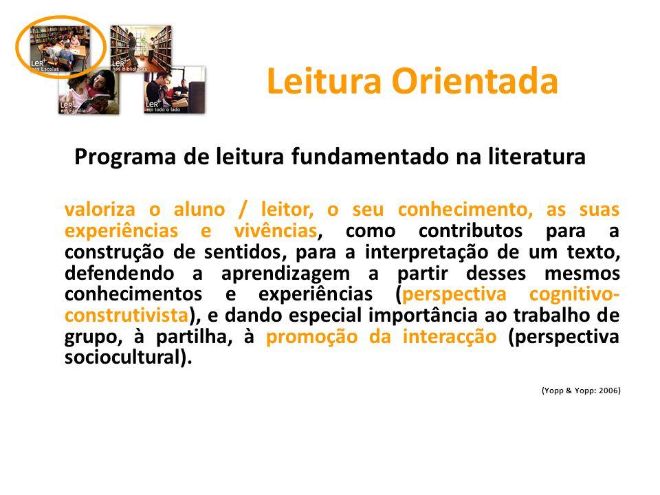 Roteiro de Leitura Orientada elaborado com base no programa de leitura fundamentado na literatura O Registo em estrutura própriaO Registo em estrutura própria: