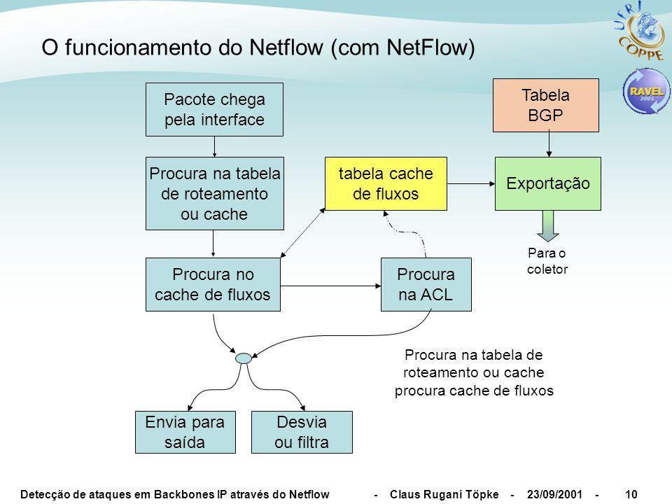 Detecção de ataques em Backbones IP através do Netflow - Claus Rugani Töpke - 23/09/2001 -11 O funcionamento do Netflow (com NetFlow)