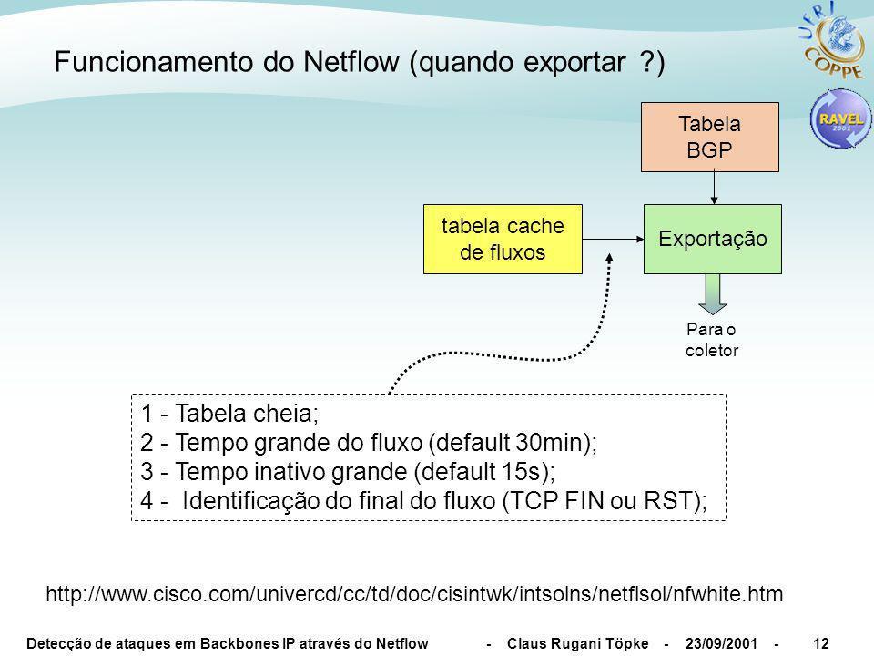 Detecção de ataques em Backbones IP através do Netflow - Claus Rugani Töpke - 23/09/2001 -13 Funcionamento do Netflow (quando exportar ?)