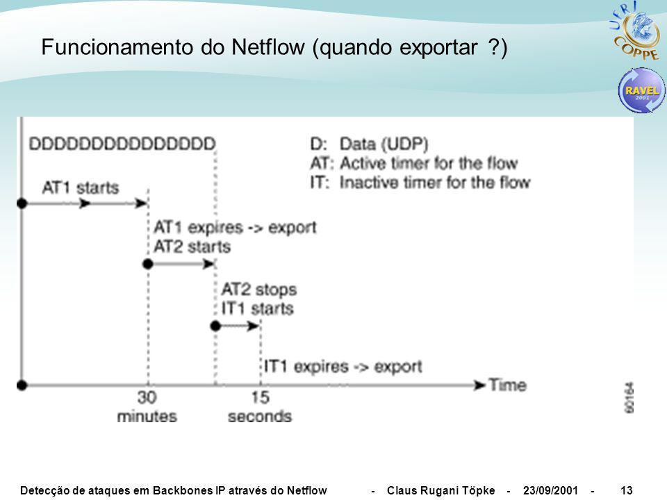 Detecção de ataques em Backbones IP através do Netflow - Claus Rugani Töpke - 23/09/2001 -14 Funcionamento do Netflow (tipos de fluxos exportados) * * - Linha Catalyst