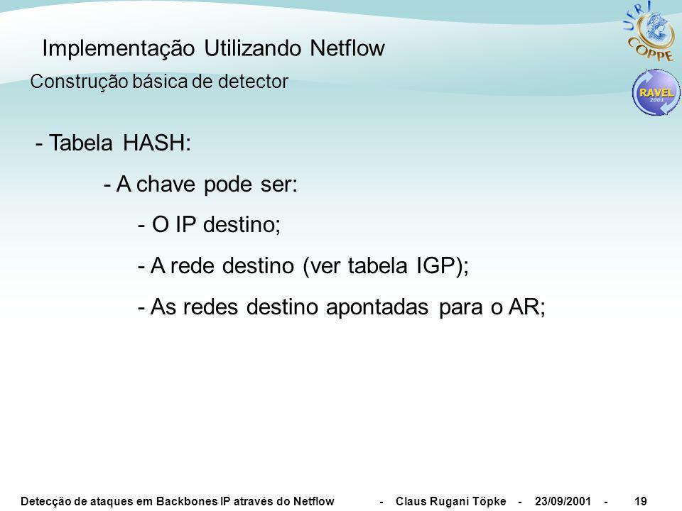 Detecção de ataques em Backbones IP através do Netflow - Claus Rugani Töpke - 23/09/2001 -20 Implementação Utilizando Netflow - PERL (fácil implementação/lento para hashes grandes); - C++ ( rapidez utilizando maps e multimaps ); - C ( rapidez, necessário criar hash ou utilizar libliotecas); Construção do detector