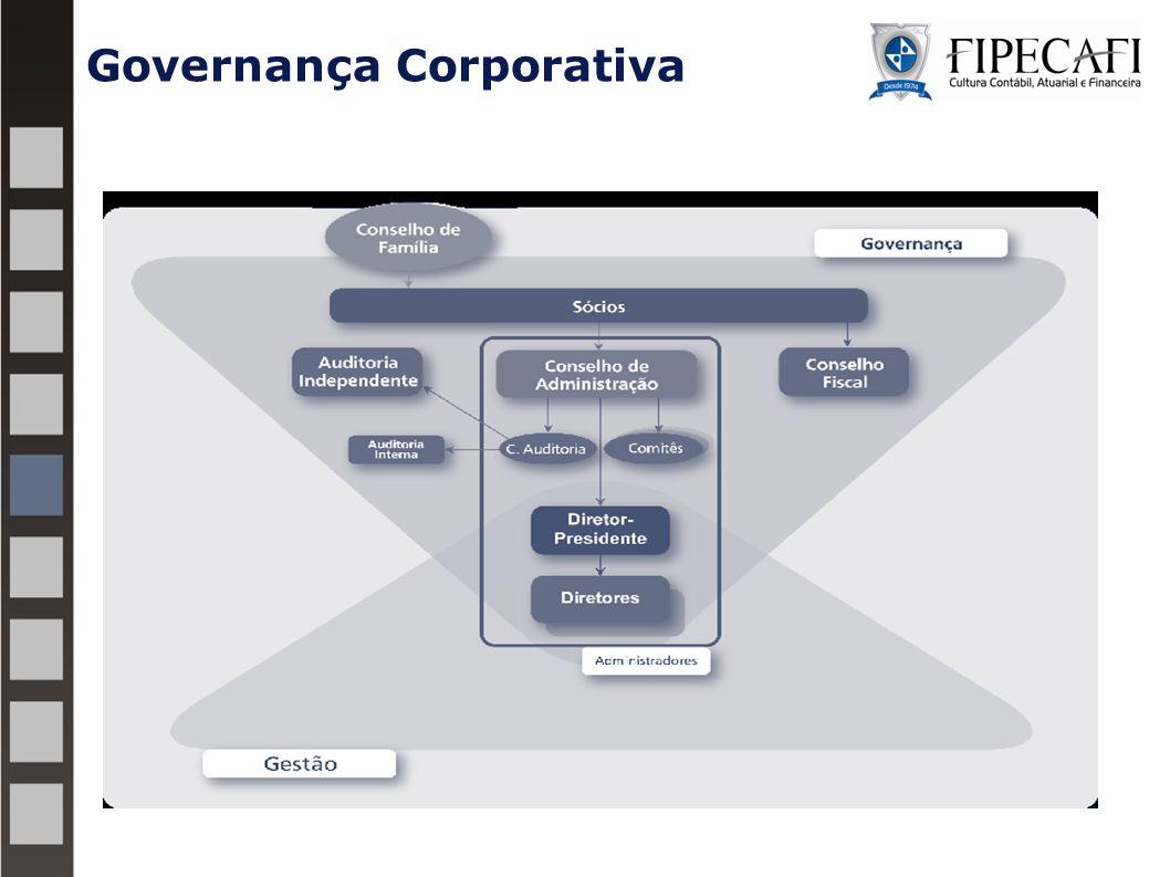 Governança Corporativa: uma definição simples Governança Corporativa é o sistema pelo qual as companhias são dirigidas e controladas…. Sir Adrian Cadbury, UK, 1992 autor do primeiro código de boas práticas