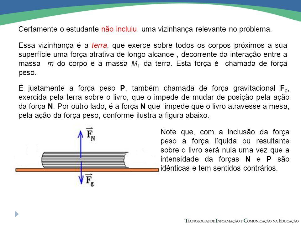 Agora podemos dar sentido ao que chamamos de diagrama de forças de um corpo, tomando como exemplo o livro em repouso sobre a mesa.