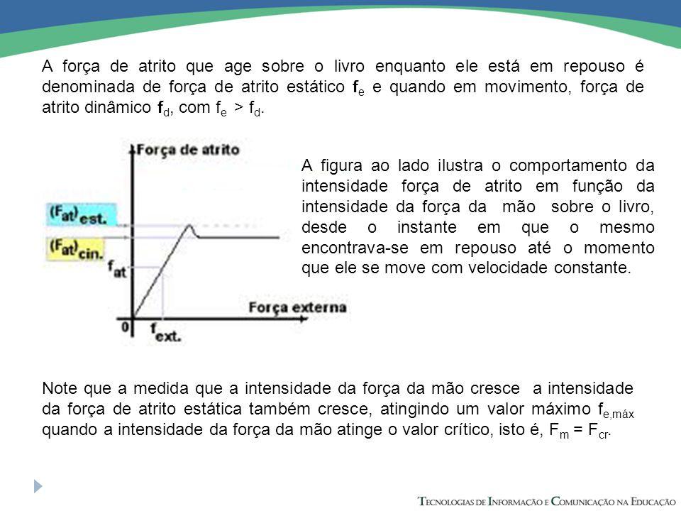 Uma vez iniciado o movimento a intensidade da força da mão necessária para manter o livro em movimento com velocidade constante é F m < F cr pois f d < f e,máx.
