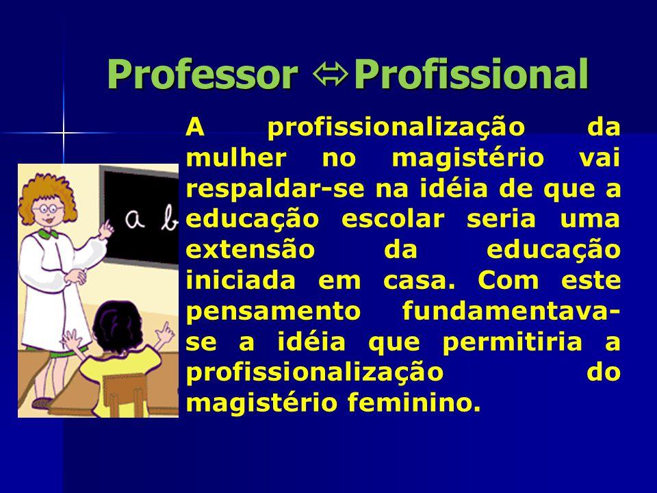 Professor  Profissional Ramalho, Nuñez e Gauthier (2004) o esclarecimento sobre o que é uma profissão se dá no processo de sua evolução.