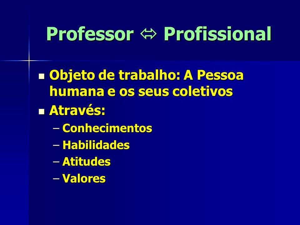 Professor  Profissional Que profissional.Que profissional.