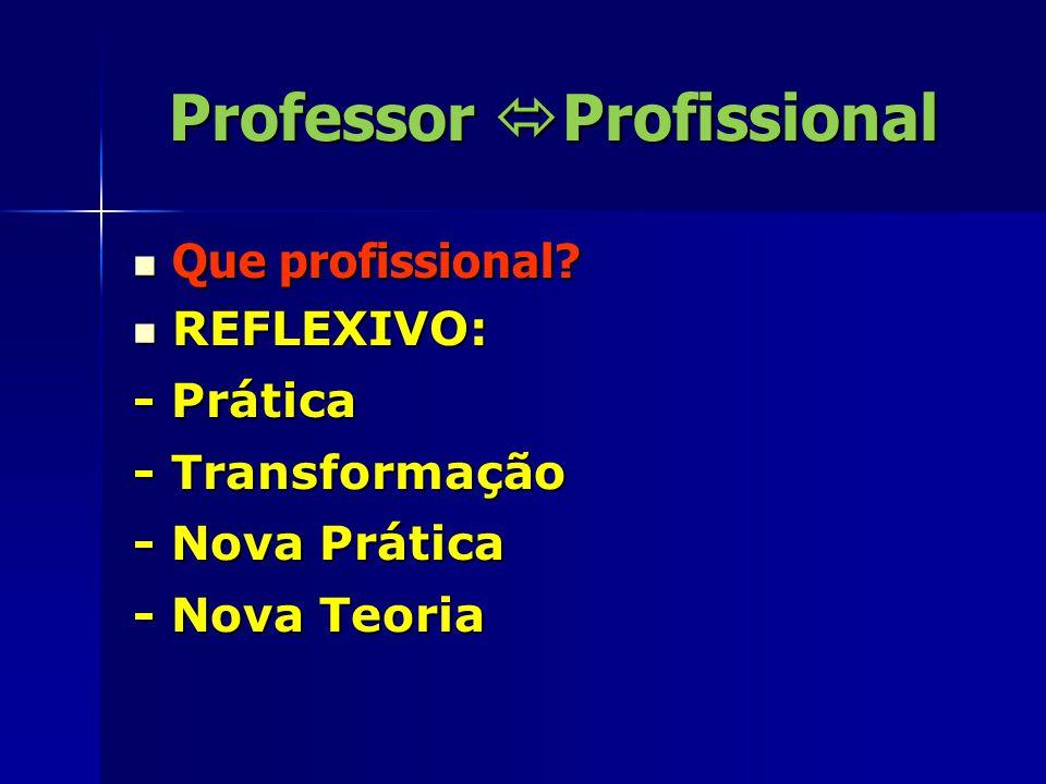 Professor  Profissional PESQUISADOR: PESQUISADOR: - Sua prática como objeto de estudo - Debates com outras pesquisas: * Trabalho coletivo como categoria * Profissional com participação: métodos e estratégias