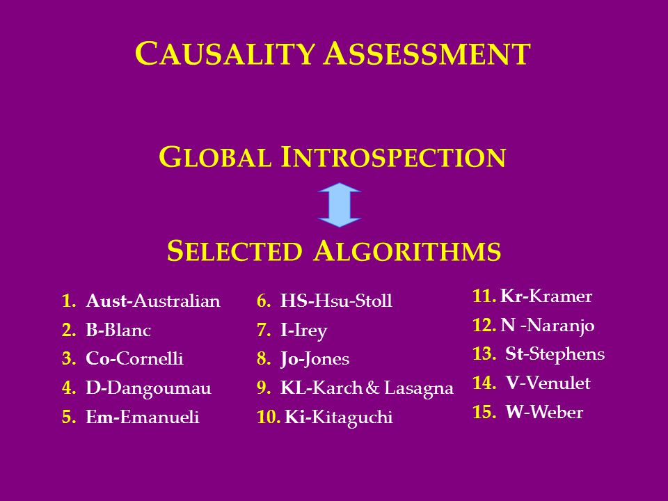 R ESULTS  Agreement between algorithms and GI was 43% in average  100% agreement was not found for any algorithm  None of the adverse events was equally imputed by all the algorithms  Sensitivity 93% and Specificity 7% in average