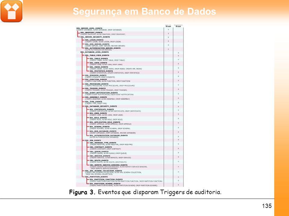 Segurança em Banco de Dados 136 A sintaxe de criação de uma DDL Trigger é muito parecida com a criação de triggers: uma das mudanças é a utilização da opção ON ALL SERVER ou ON DATABASE que especifica se o escopo da trigger é no servidor ou somente no banco de dados.