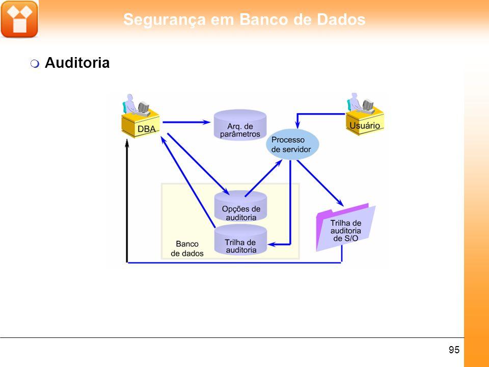 Segurança em Banco de Dados 96