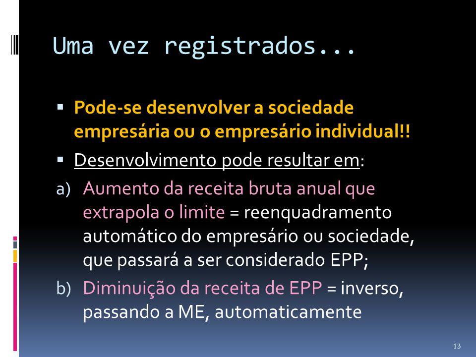 Simplificação dos procedimentos de registro Art.