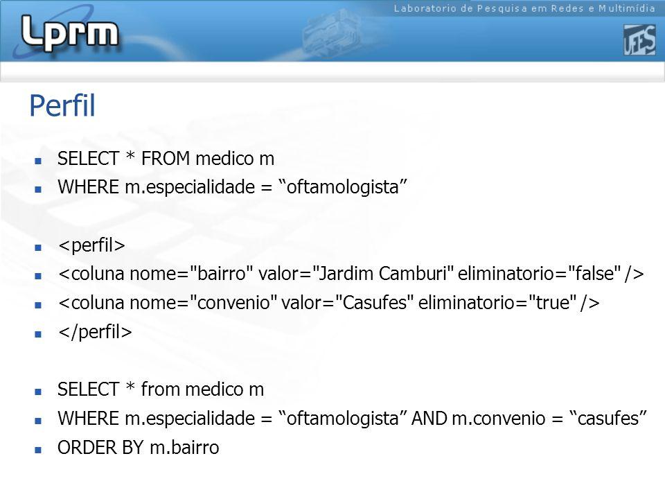 Interfaces para Web Services public interface InterfaceSubscricao { public void popularSubscricao(String arquivo);} public interface InterfaceAgente { public void iniciarMonitoramento(); public void pausarMonitoramento(); public void cancelarMonitoramento(); public void run();} public interface InterfaceGerenciaFonte { public void checarTodasFontes(); public void checarFonte(Fonte f); public void monitorarStatusFontes(); public void alertarDesconexao(Fonte f);}