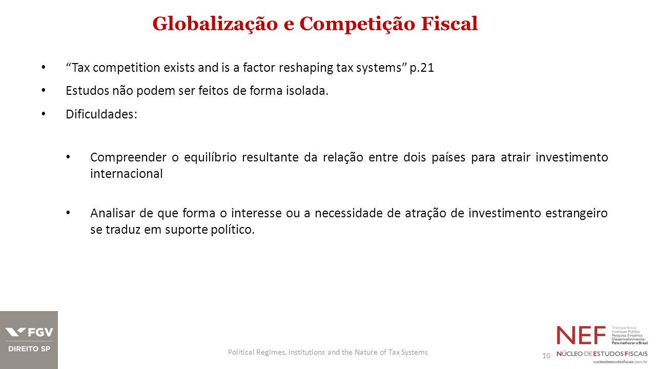 Conclusões Objetivo do artigo foi estudar o impacto das instituições políticas na estrutura dos Sistemas Tributários.