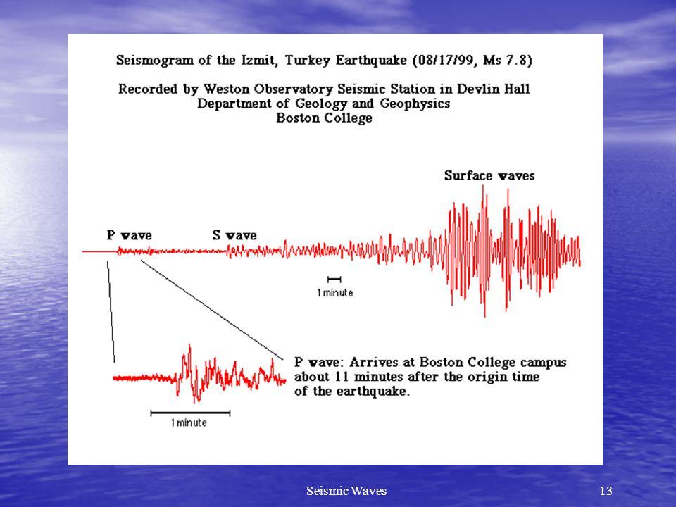 14 Dois tipos de ondas superfície Ondas Love são ondas do tipo S puras.