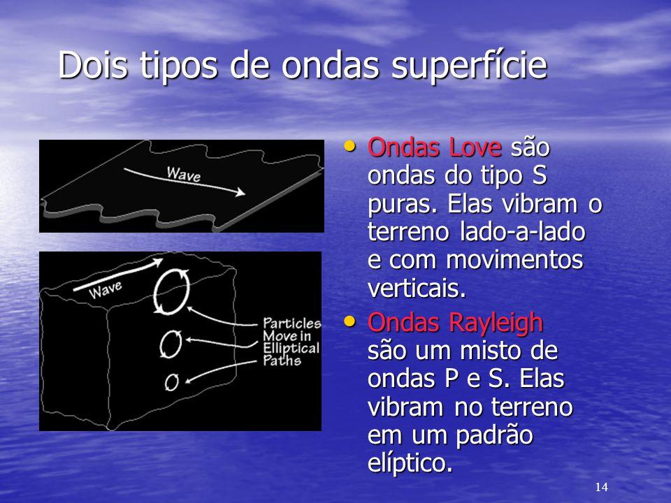 SISMOLOGIA Ondas de superfície Ondas de superfície são criadas quando as ondas batem na superfície terrestre.