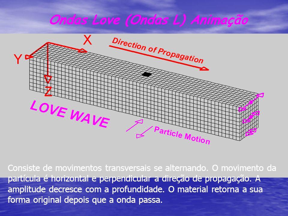 Ondas de Superfície Ondas Rayleigh Ondas Rayleigh Estas ondas fazem movimentos circulares movendo para o lado e para cima e para baixo.