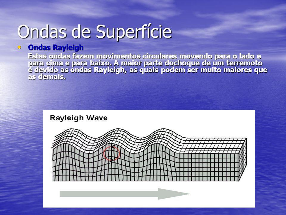 Onda Rayleigh (Onda R) Animação Movimento da partícula consiste em movimentos elípticos (geralmente anti-horários) dentro de um plano vertical e paralelo a direção de propagação.