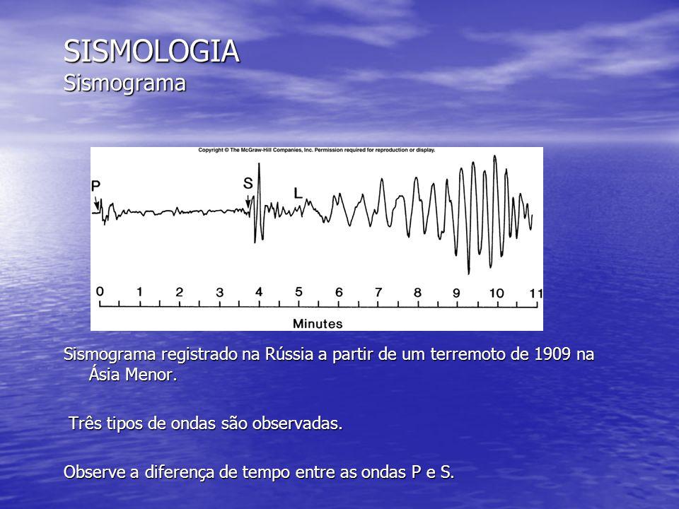 Localização de um terremoto Plotar tempo versus distância Se pode construir um gráfico distância versus tempo para terremotos conhecendo as propriedades do interior da Terra Observe que com o aumento da distância a chegada das ondas se separam A diferença de 3 min e 45 seg entre a chegada das ondas P e S correspondem a uma distância de 2000.