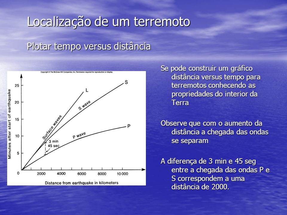 SEISMOLOGY LOCATING EARTHQUAKES Triangulation Se necessita três estações para se localizar a posição de um terremoto.