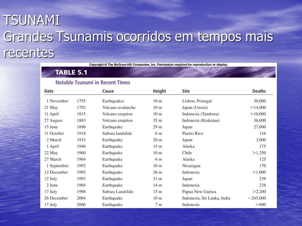 TSUNAMI Sistema de alerta Ondas P, S e ondas de superfície se movem entre 10 - 5.5 km/sec.