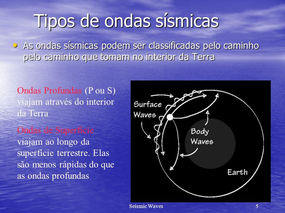 Ondas Profundas Ondas P (ondas de compressão) Ondas P (ondas de compressão) Primeiro tipo de onda.