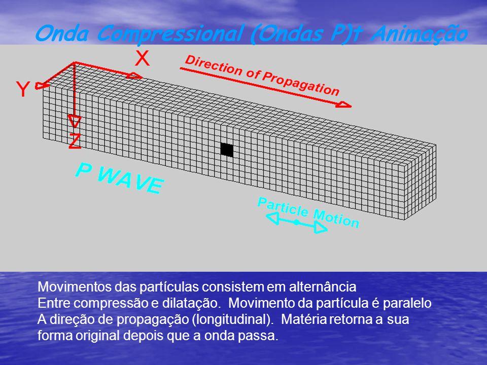 Ondas Secundárias Ondas S (ondas transversais) Ondas S (ondas transversais) O segundo tipo de ondas é a onda S (ou secundária) a qual é a segunda onda que se sente em terremoto.