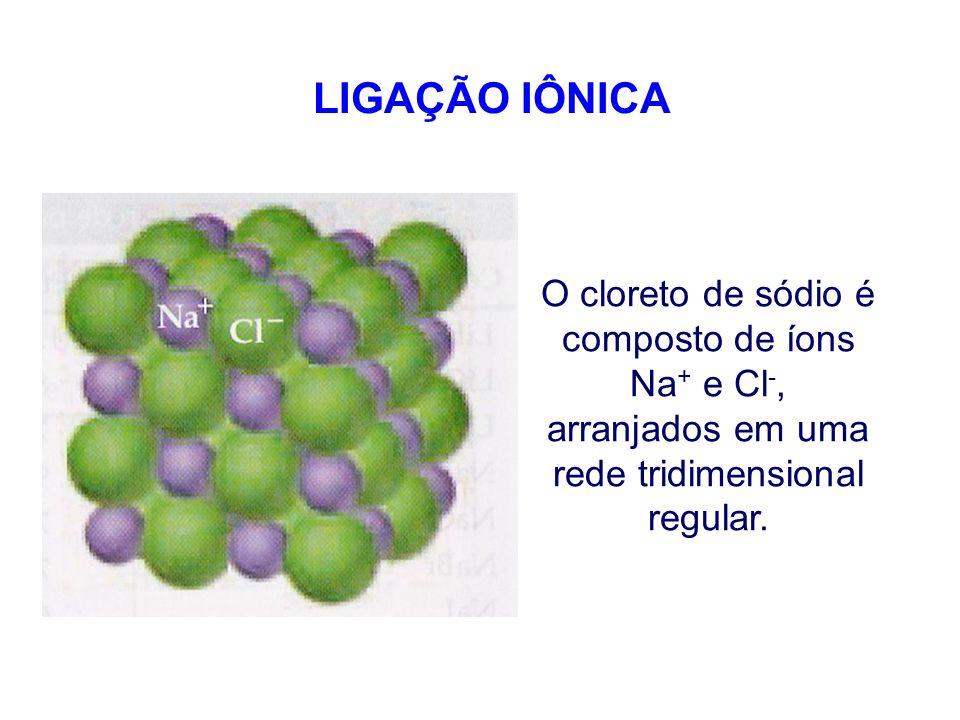 LIGAÇÃO IÔNICA O cloreto de sódio é composto de íons Na + e Cl -, arranjados em uma rede tridimensional regular.