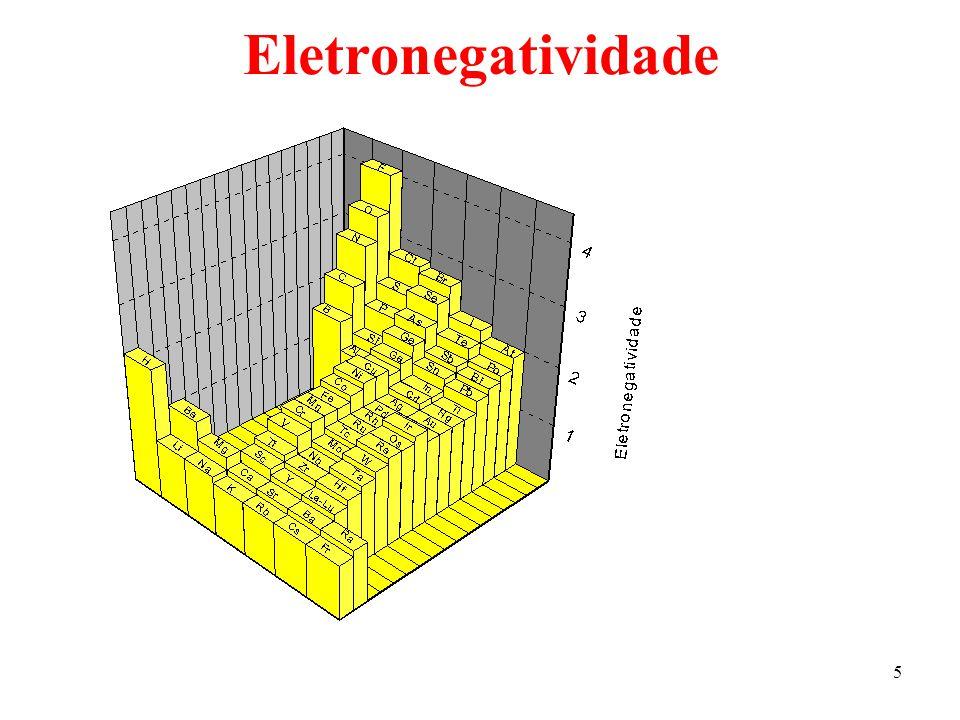 5 Eletronegatividade