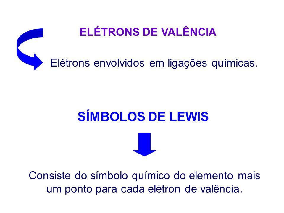 SÍMBOLOS DE LEWIS ELÉTRONS DE VALÊNCIA Elétrons envolvidos em ligações químicas.