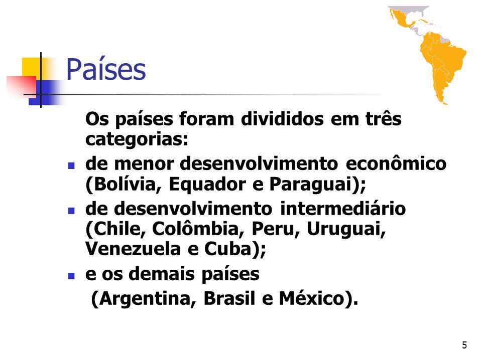 6 Histórico 1960 - Formação da Associação Latino-Americana de Livre Comércio – Alalc; 1980 - Em 12 de agosto o Tratado de Montevidéu institui a Aladi; 1995 - Estabelecido o acordo de complementação econômica nº 18, que fixa a tarifa externa comum do Mercosul e adota a política comercial comum em relação a terceiros países; 1996 - Acordo de complementação econômica nº 35 Mercosul - Chile; 1997 - Acordo de complementação econômica nº 36 Mercosul - Bolívia;