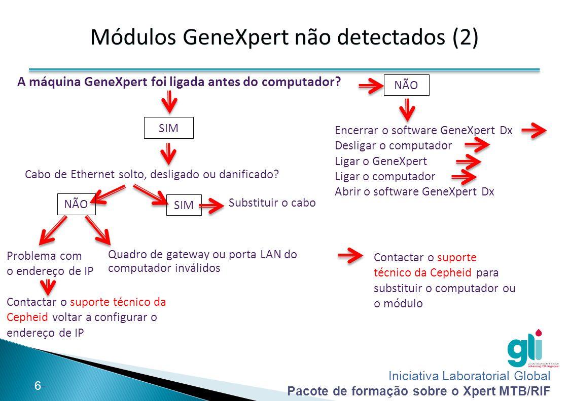 Iniciativa Laboratorial Global Pacote de formação sobre o Xpert MTB/RIF -7--7- Erro no leitor de código de barras Cabo USB do leitor de código de barras: Consegue ouvir um sinal sonoro quando é ligado ao computador.