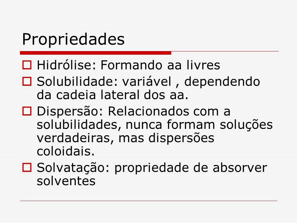 Propriedades  Anfóteras: Dependendo do pH do meio se comportam como ácidos ou bases.