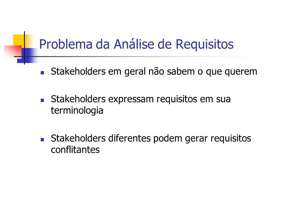 Problema da Análise de Requisitos Fatores políticos e organizacionais podem influenciar os requisitos do sistema Requisitos mudam durante o processo de análise.