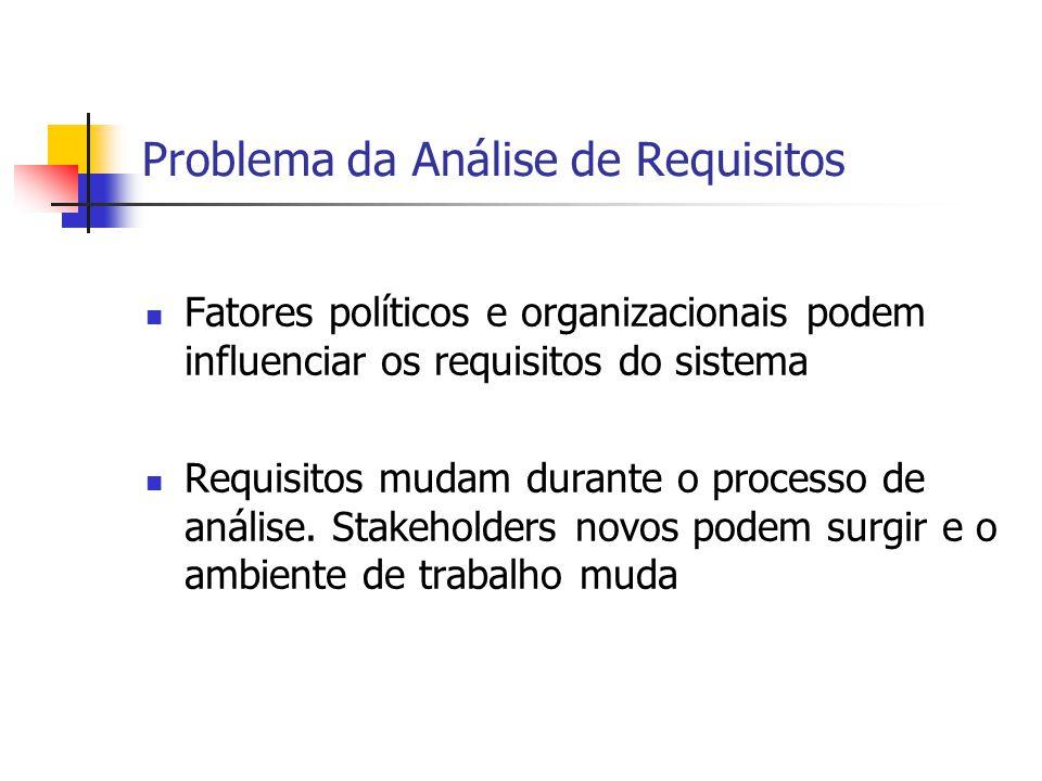 Resolução de Conflitos É normal que ocorram requisitos conflitantes Por exemplo R-23: O sistema deve...