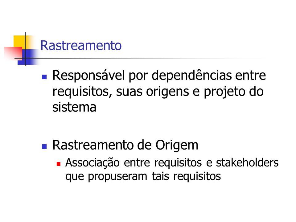 Rastreamento Rastreamento de Requisitos Associação entre requisitos dependentes Rastreamento de Projeto Associação dos requisitos com o projeto Usar hipertexto ou referência cruzada Ou matriz de rastreamento