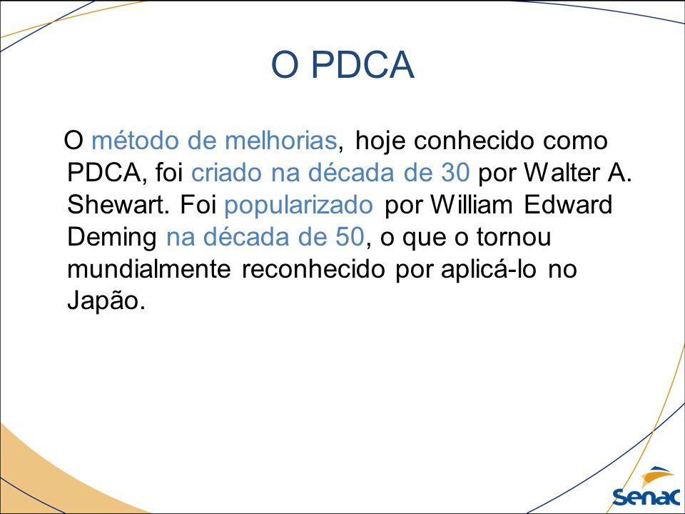 A sigla PDCA significa: Plan, Do, Check e Act, que significam: Planejar, Executar (Desenvolver, Fazer), Verificar (Checar) e Agir (Atuar).