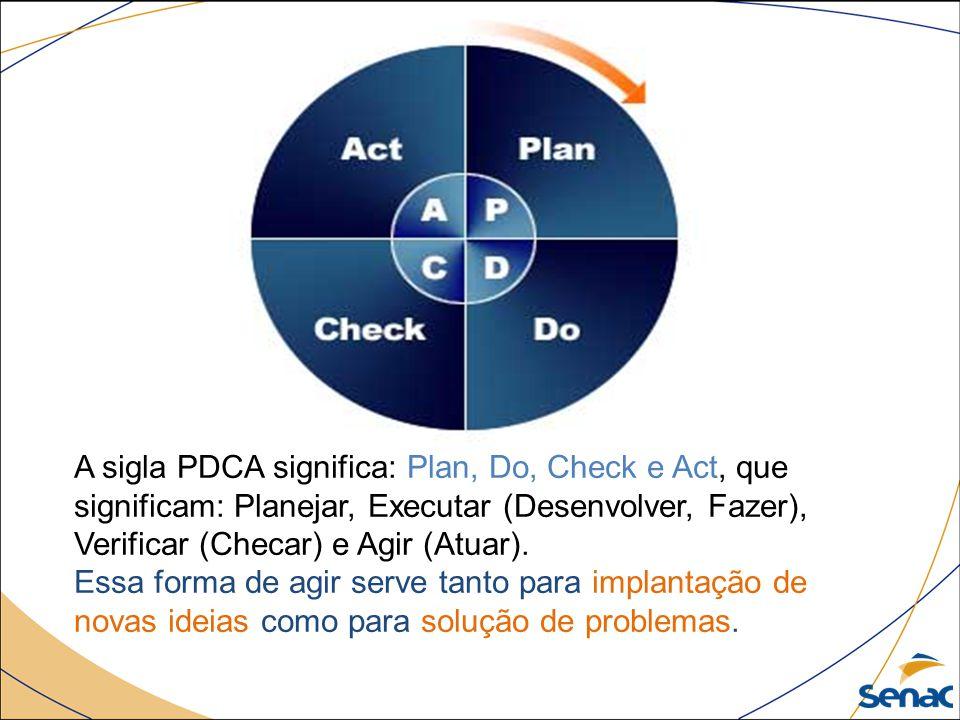 As etapas do CICLO PDCA estão descritas a seguir: O ciclo tem início com a definição de um plano, baseado em diretrizes ou políticas da empresa.