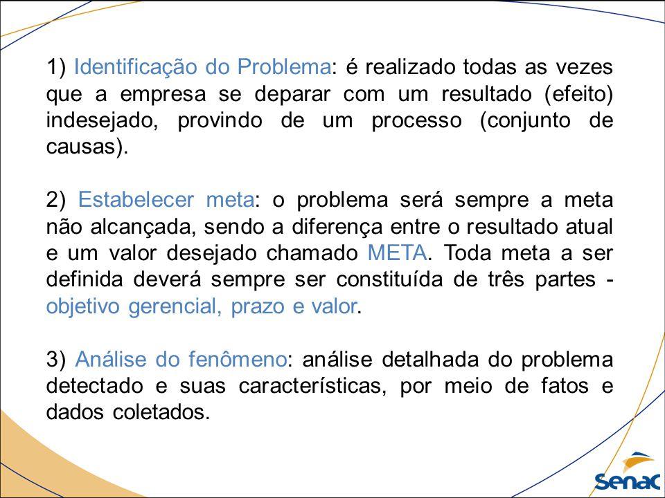 4) Análise de processo: buscar as causas mais importantes que provocam o problema, através da análise das características importantes.