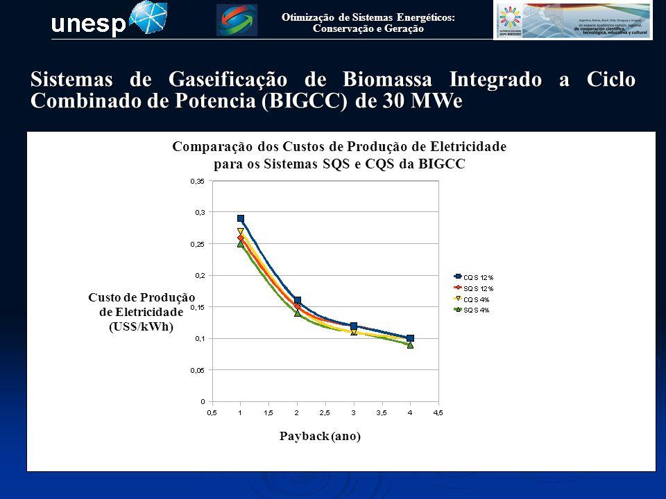 Otimização de Sistemas Energéticos: Conservação e Geração Sistemas de Gaseificação de Biomassa Integrado a Ciclo Combinado de Potencia (BIGCC) de 30 MWe Receita Anual Esperada (US$/ano) Payback (ano) Comparação da Receita Anual Esperada para os Sistemas SQS e CQS da BIGCC