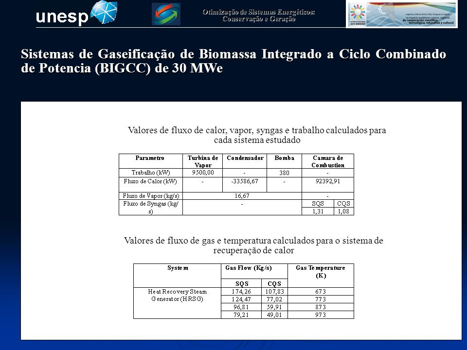 Otimização de Sistemas Energéticos: Conservação e Geração Sistemas de Gaseificação de Biomassa Integrado a Ciclo Combinado de Potencia (BIGCC) de 30 MWe Parametros das turbinas a gas selecionadas e avaliadas