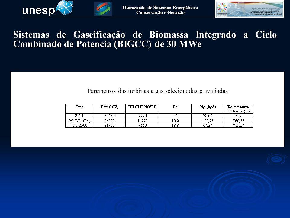 Otimização de Sistemas Energéticos: Conservação e Geração Sistemas de Gaseificação de Biomassa Integrado a Ciclo Combinado de Potencia (BIGCC) de 30 MWe Fluxo de Gases (kg/s) Temperatura dos gases na saída da turbina (°K) Seleção da Turbina para o sistema de BIGCC-SQS