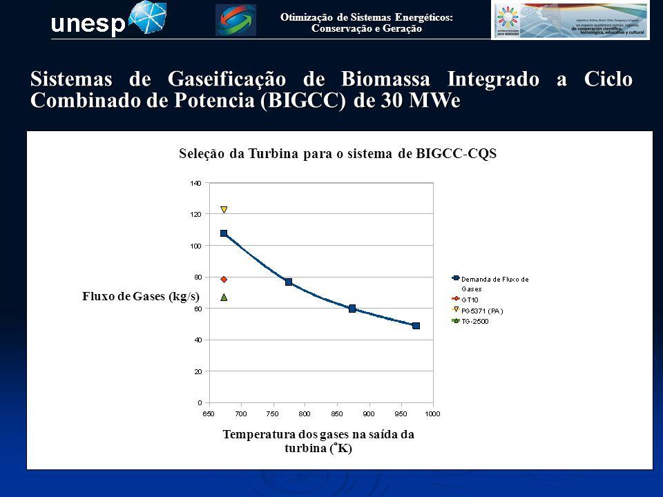 Otimização de Sistemas Energéticos: Conservação e Geração Sistemas de Gaseificação de Biomassa Integrado a Ciclo Combinado de Potencia (BIGCC) de 30 MWe Valores de eficiência calculados para cada ciclo