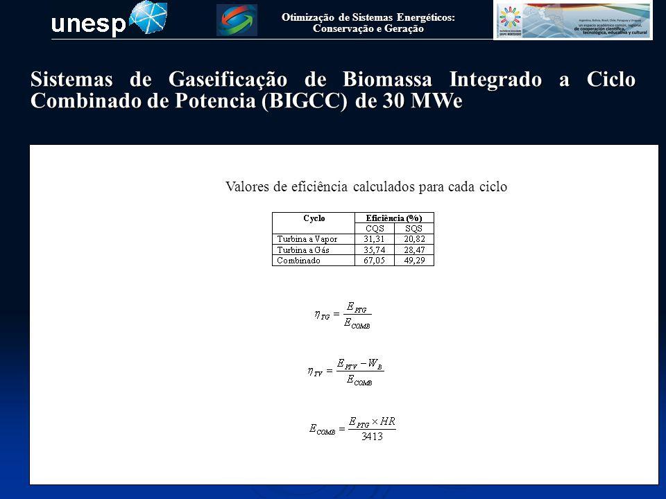 Otimização de Sistemas Energéticos: Conservação e Geração Sistemas de Gaseificação de Biomassa Integrado a Ciclo Combinado de Potencia (BIGCC) de 30 MWe Analise Econômica Os calculos forão realizados tomando como referencia o ano base 2007 e um preço de eletricidade 174,68 R$/MWh or 0,1078 US$/kWh (ANEEL 2007)