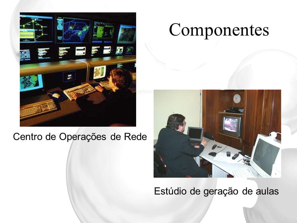 Antena e decodificador satélite TV Gravador VHS Computador Sistema de som Microfone sem fio Modem satélite Vídeo IP Sala de Recepção de Aulas Telefone Scanner Impressora