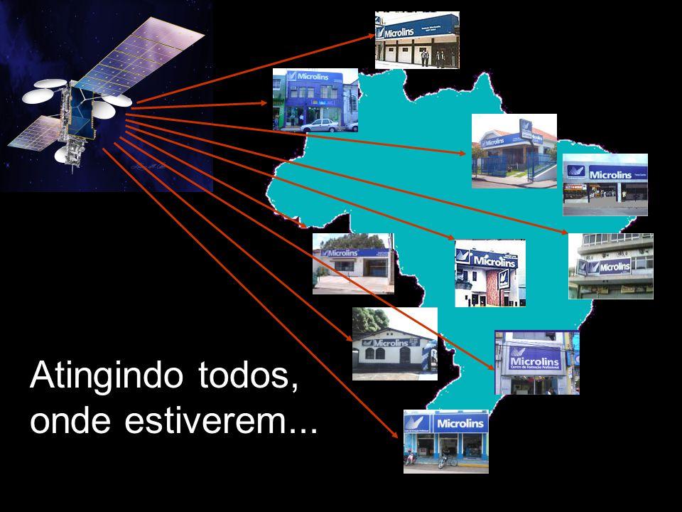 Usuários Microlins Sat Másteres Unidades franqueadas atuais – Adesão facultativa – Continuarão com os cursos presenciais – Agregarão novos cursos via satélite Novas unidades SAT –Somente cursos via satélite –Para cidades menores