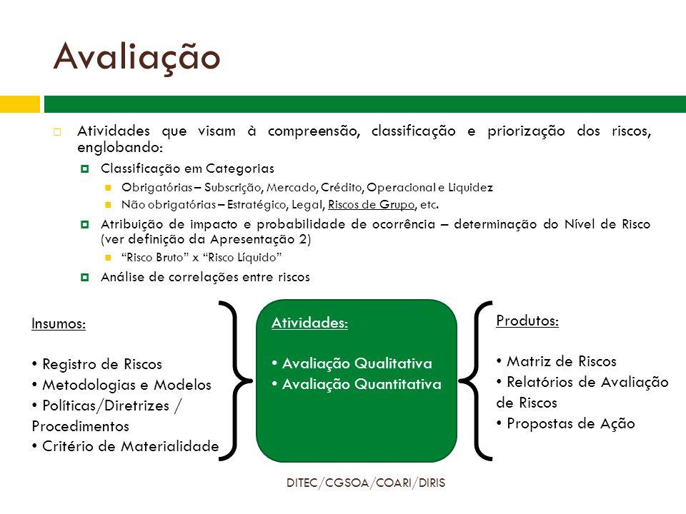Avaliação DITEC/CGSOA/COARI/DIRIS  Controles Específicos  Critérios de Avaliação (Qualitativo)  Modelos e Metodologias (Quantitativo) Limitações / Premissas Validação Interna  Informações utilizadas
