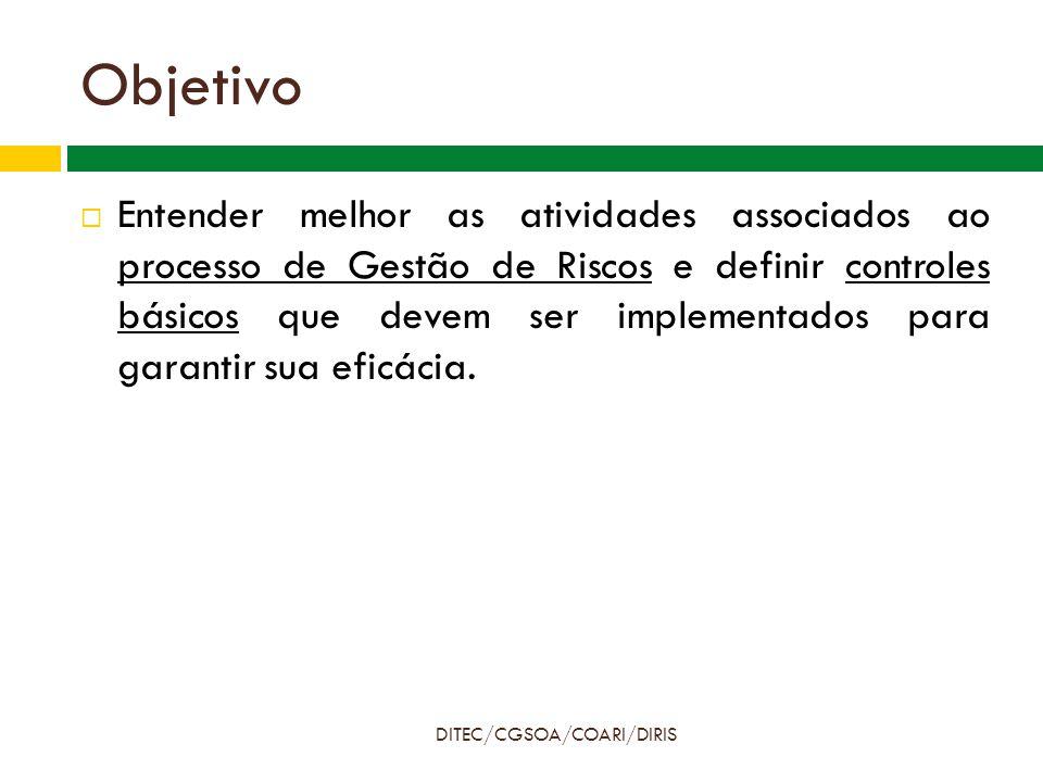 Terminologia Básica DITEC/CGSOA/COARI/DIRIS  Processo – Conjunto de recursos e atividades inter- relacionadas ou interativas que transformam insumos (entradas) em serviços/produtos (saídas)  Controle – Regra ou restrição quanto à execução de um processo Observação:  Definições inspiradas no Programa Nacional de Gestão Pública e Desburocratização – GesPública  Segundo a definição do COSO, o Controle Interno é um processo: Internal Control is a process, effected by na entity's board of directors, management and other personnel, designed to provide reasonable assurance regarding the achievement of objectives relating to operations, reporting and compliance.