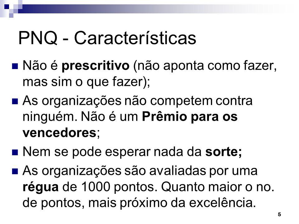 6 Régua do PNQ Requisitos ou indicadores Compromisso: 42 Rumo: 70 Excelência: 108 (Classe Mundial)